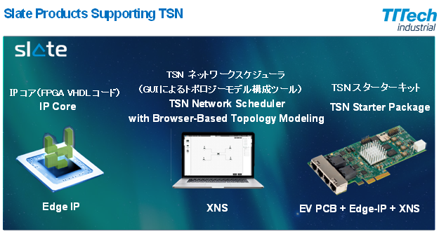 Slate Product Supporting TNS